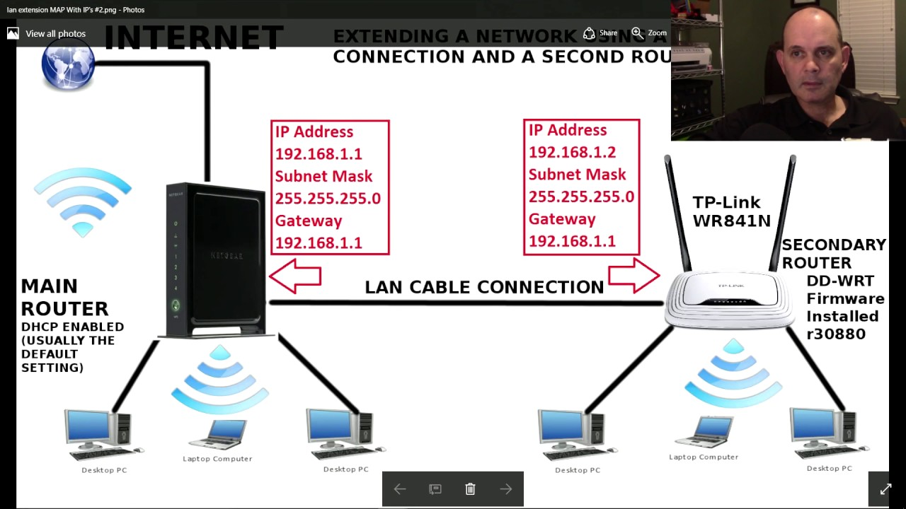 connecting two wifi routers together using a hard wired connection sharing the internet [ 1280 x 720 Pixel ]