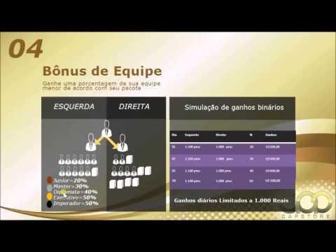 Apresentação GAP STORE    MMN  COM DIVISÃO DE LUCROS