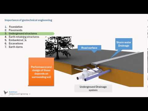 4 importance of geotechnical engineering