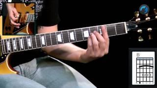 Elvis Presley - Jailhouse Rock (como tocar - aula de guitarra)