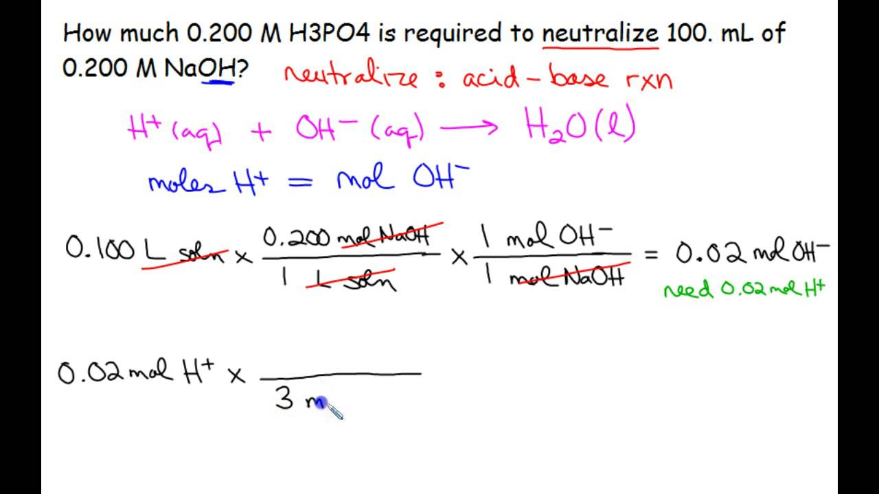 Solution Stoichiometry Neutralization Reactions
