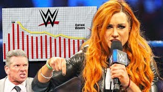 WWE Blames Becky Lynch For Horrible Ratings?! The End of Her Push?