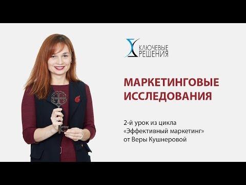 Маркетинговые исследования. Урок эффективного маркетинга № 2