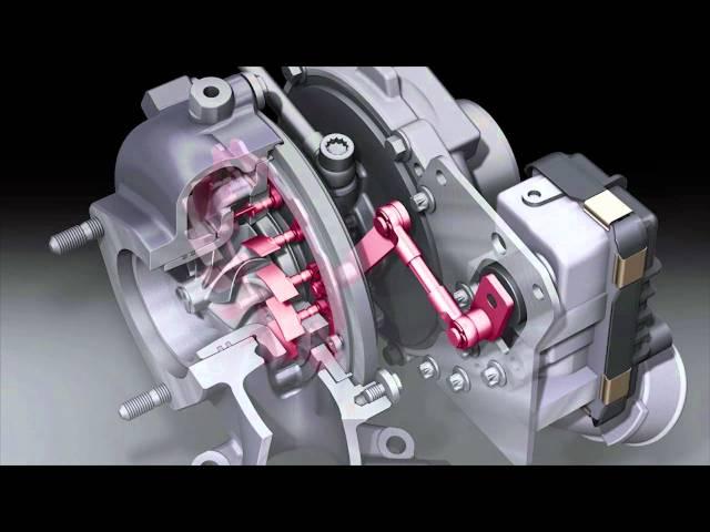 Audi turbochargers with variable turbine geometry