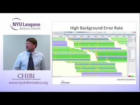 NYU CHIBI Stuart Brown Use of Next Gen Seq Tech to Study Transcriptomes (RNA-seq). 2012 09 14