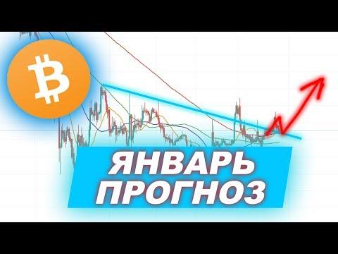 Криптовалюта Биткоин (BITCOIN) Реальный ПРОГНОЗ на Январь 2020!