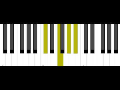 Bbm7 Piano Chord Worshipchords