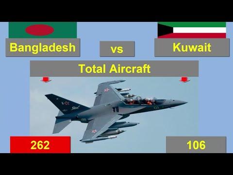বাংলাদেশ সেনাবাহিনী বনাম কুয়েত সেনাবাহিনী || Bangladesh vs Kuwait Military Comparison