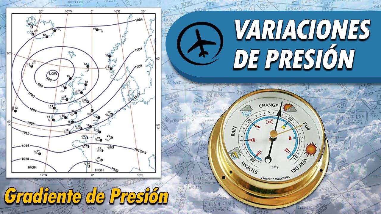 Variaciones de Presión Atmosférica