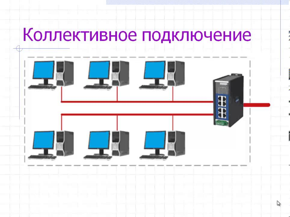 Виды подключения к сети Интернет, выбор провайдера