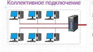 Виды подключения к сети Интернет, выбор провайдера(, 2014-02-23T20:13:16.000Z)