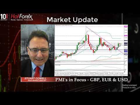 pmis-in-focus---gbp,-eur-&-usd- -january-24,-2020