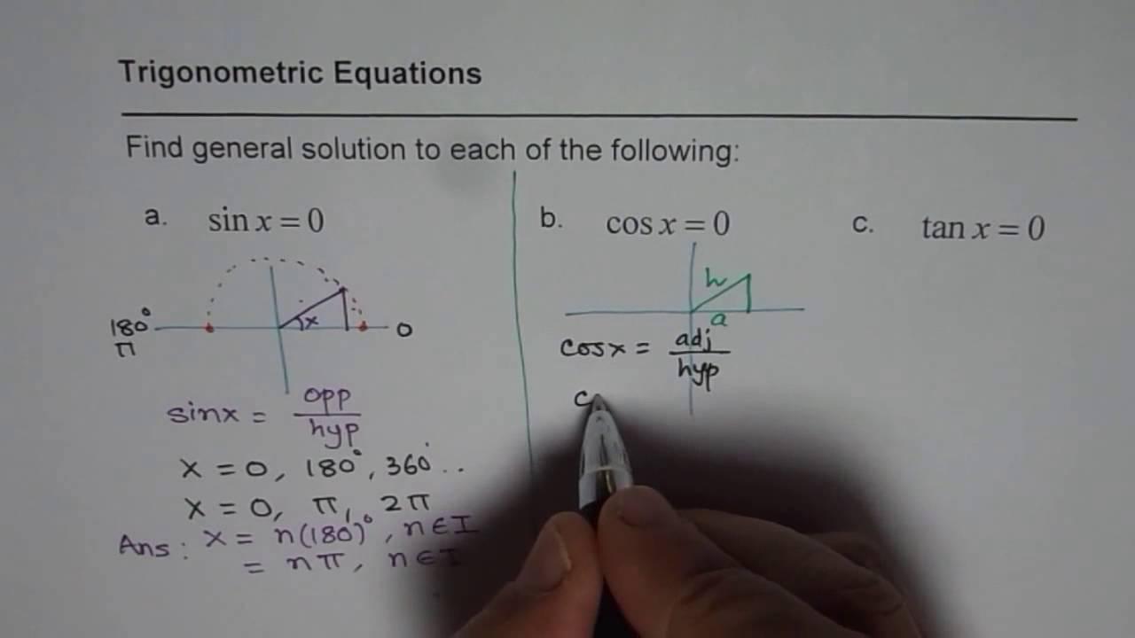 how to write ratio for cos 0