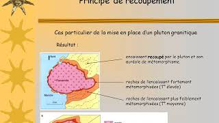 4b54a0b1faf LES GRANDS PRINCIPES DE LA GEOLOGIE ppt video online télécharger