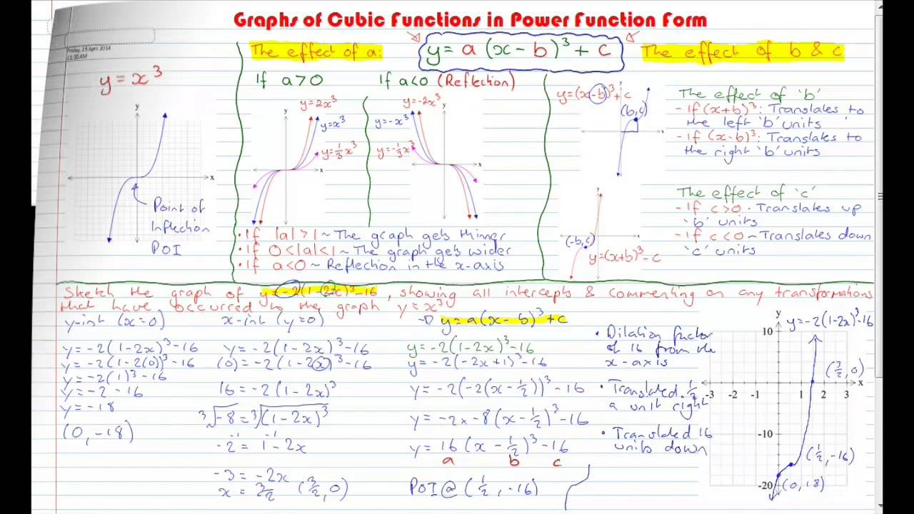 3j sketching cubic functions power function form part 3 youtube 3j sketching cubic functions power function form part 3 falaconquin