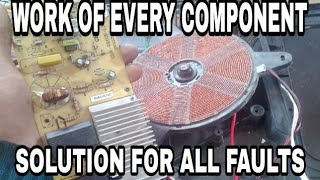 Induction cooker All Components explained |Solution for All Faults