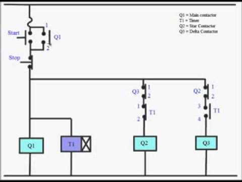 StarDelta starter  Power & Control circuit  YouTube