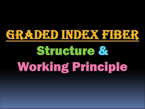 Graded Index Fiber (Structure and Working Principle) [HD]
