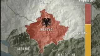WELCHER STATUS FÜR KOSOVO - ARTE UNABHÄNGIGKEIT KOSOVA