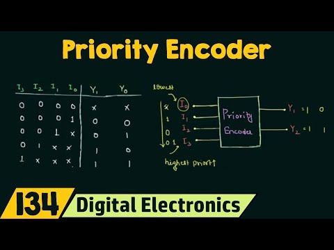 priority encoder youtube diagram of encoder and decoder logic 8 bit priority encoder logic diagram #17