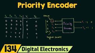 Priority Encoder