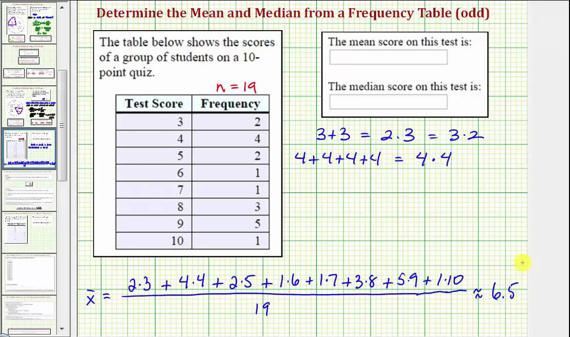 Ex find the mean and median of a data set given in a for Find a table