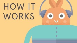 Headspace - How It Works