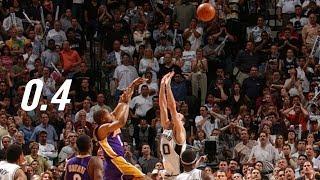 "NBA ""QUICKEST"" Shots"
