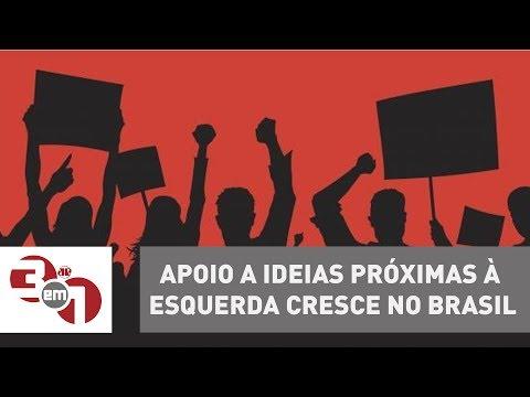 Pesquisa Datafolha: Apoio A Ideias Próximas à Esquerda Cresce No Brasil