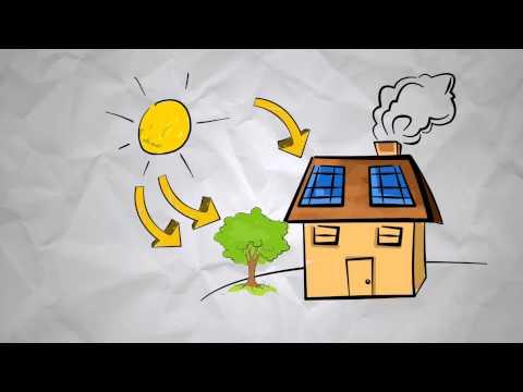 Solar Leasing by Cazeault Solar
