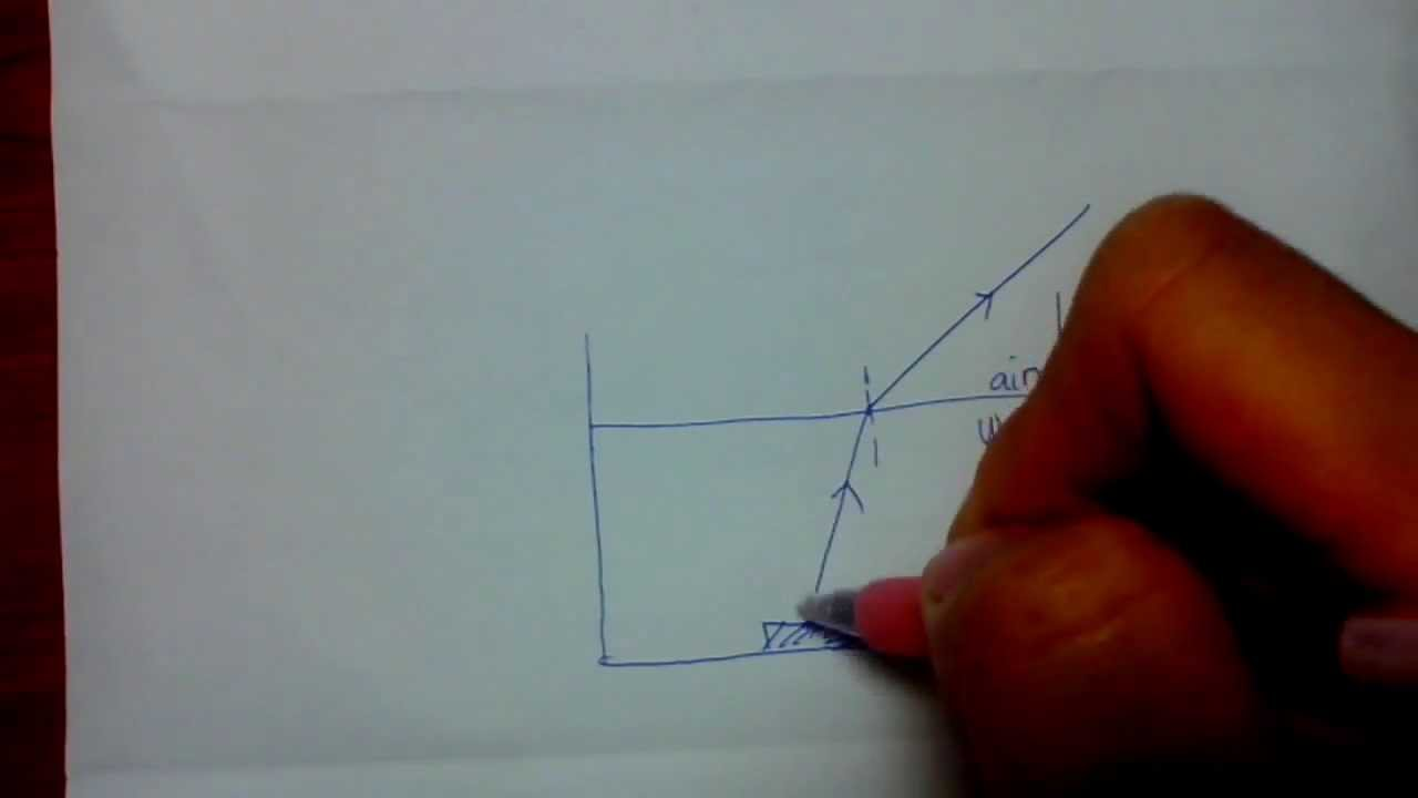 Refraction Ray Diagram - Object In Water