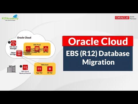 Oracle Cloud EBS(R12) Database Migration
