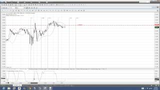 Nadex Binary Options Trading Signals Recap for 2 14 2014