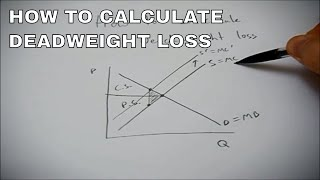 How to calculate deadweight loss