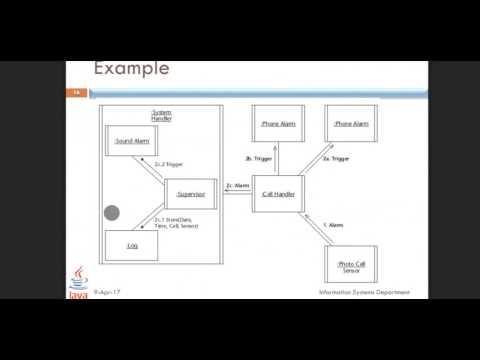 كينوني - Chapter 6/2 |  Communication Diagram