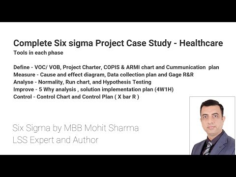 Six Sigma Complete Project Case Study -  Healthcare / Hospital