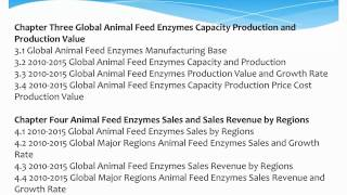Global Animal Feed Enzymes Industry 2015 Market Research Report