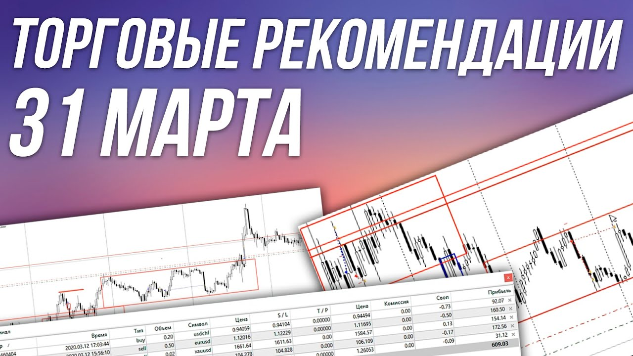 Анализ рынка на вторник: доллар, канада, золото, нефть | Трейдер Максим Михайлов