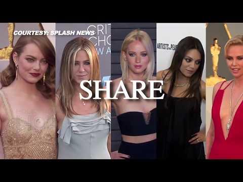 World's Highest Paid Actresses Of 2017 | Emma Stone BEATS Jennifer Lawrence | Forbes