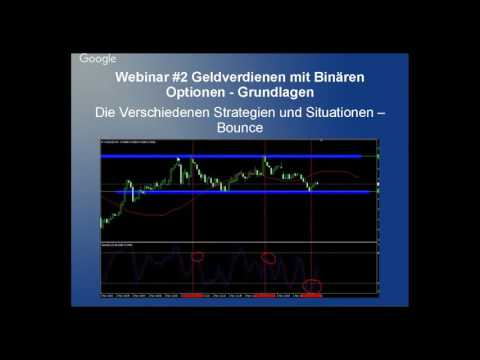 Webinar #2 - Binäre Optionen Strategien