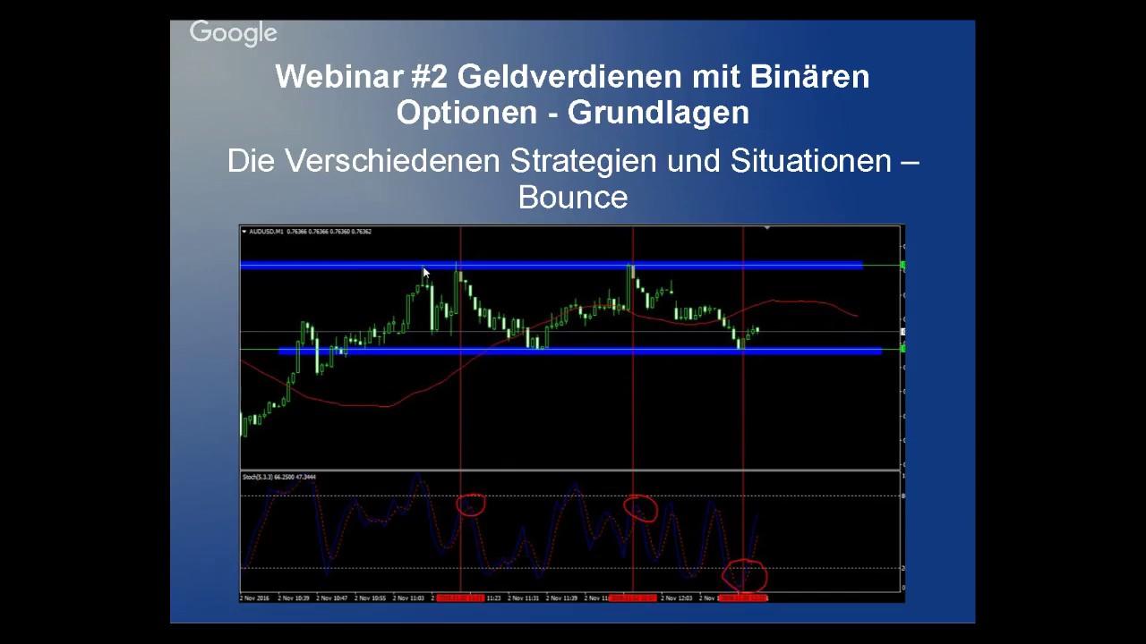 Strategien für binäre Optionen für den Richtungs- und Volatilitätshandel PDF-Download