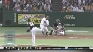 阿部慎之助バッティング今江がニヤリ! 野球ときどきbaseball ...