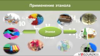 "Видеоурок по химии ""Понятие о спиртах"""