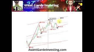 Apple (AAPL) Weekly Chart Analysis