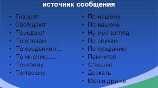 Вводные слова в русском языке | 5-ege.ru