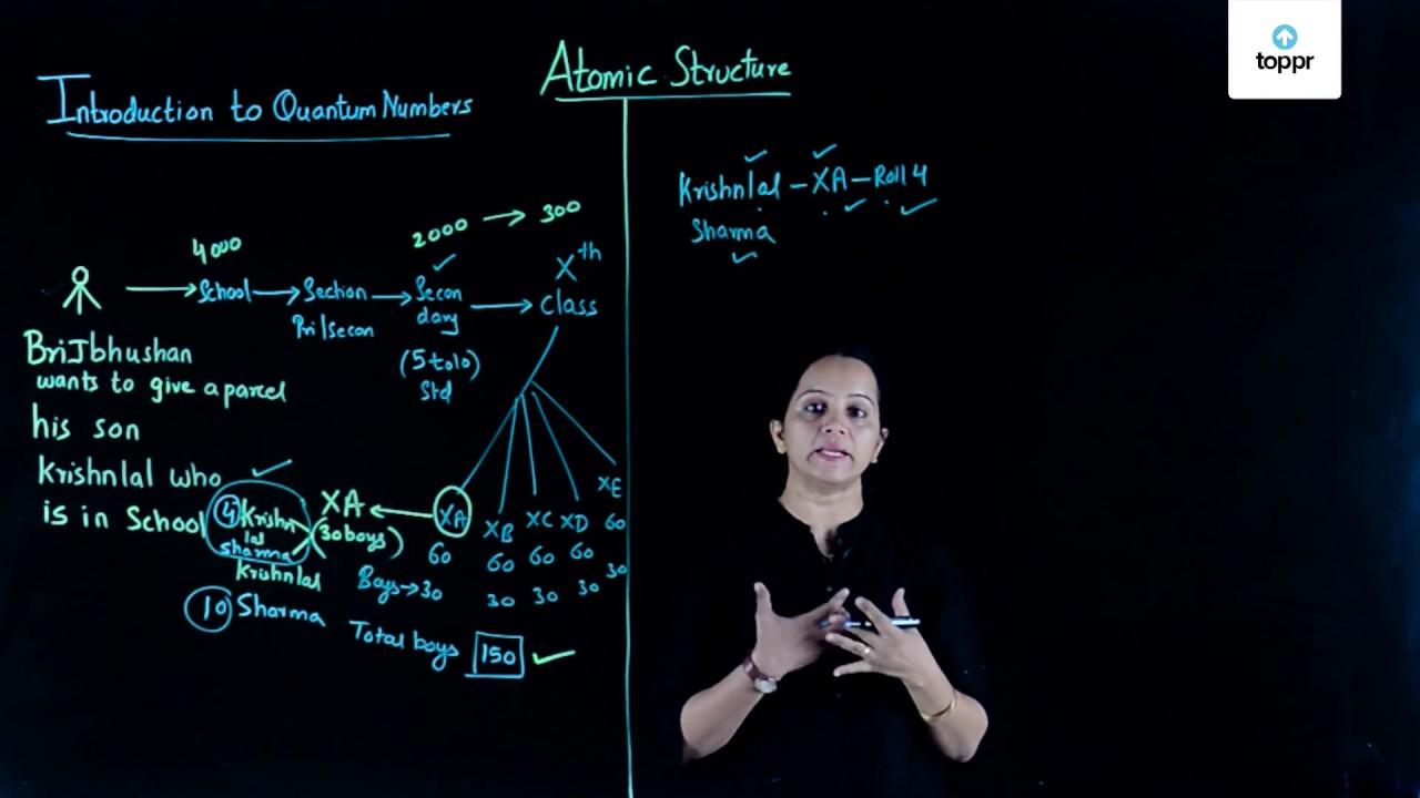 Bohr Atomic Model: Postulates, Distribution of Electrons, Videos