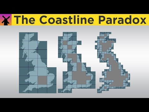 The Coastline Paradox Explained