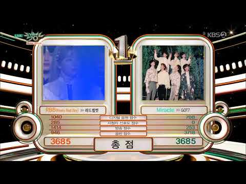 GOT7 Miracle 1st Win! 🎉🎊