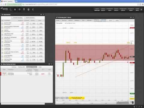 Nach der BoJ-Entscheidung: Nikkei, Dax & Co. im Hausse-Modus - Charttechnik & Live-Trading