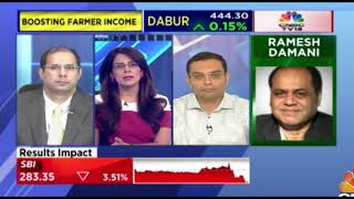 Your Stocks | Top Stocks After Budget 2019 | CNBC TV18